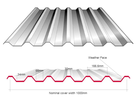 Roofing Profile NWSSR34