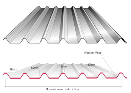 Roofing Profile NWSSR38