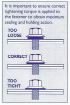 Laying and Fixing Procedures Bolts